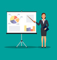 businesswoman making presentation vector image