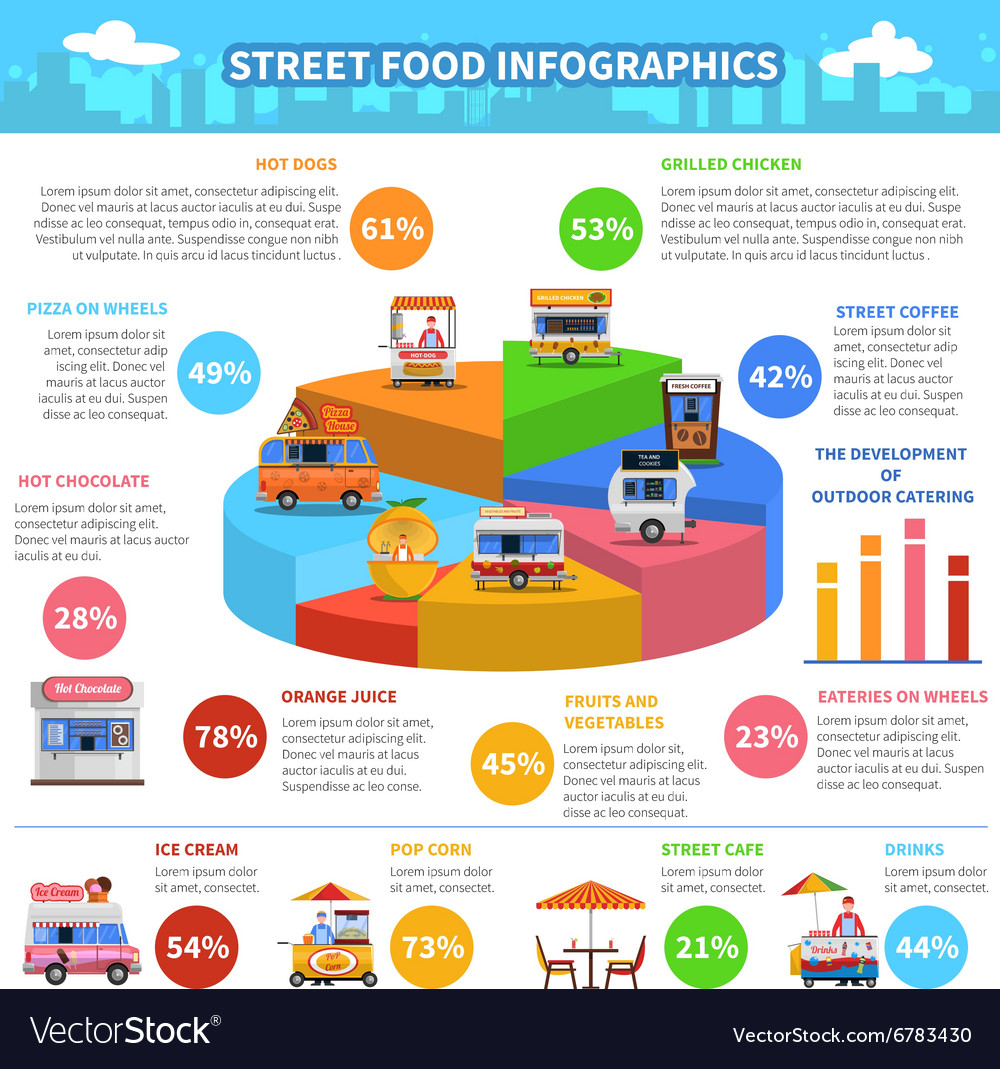 Street food infographics vector