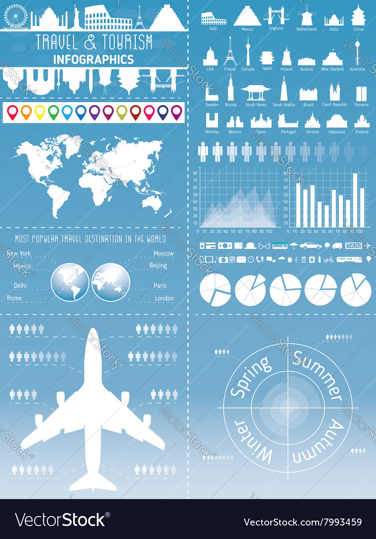 Travel infographic set with landmarks icons vector