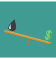 Balance between dollar and oil value Dollar sign vector image