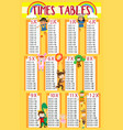 times tables with kids in background vector image