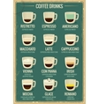 Coffee menu icon set Coffee beverages types and vector image