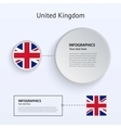 United Kingdom Country Set of Banners vector image