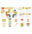 healthcare and medical infographic concept vector image