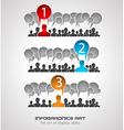 infoPeopleNumbers vector image vector image
