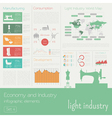 Economy and industry Light industry Industrial vector image