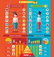 healthy and unhealthy infographic template vector image