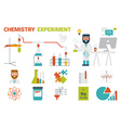 Chemistry Experiment Concept vector image
