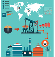 Process of oil production and petrolium refining vector image vector image