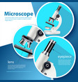 infographic colored microscope vector image