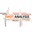 word cloud swot analysis vector image
