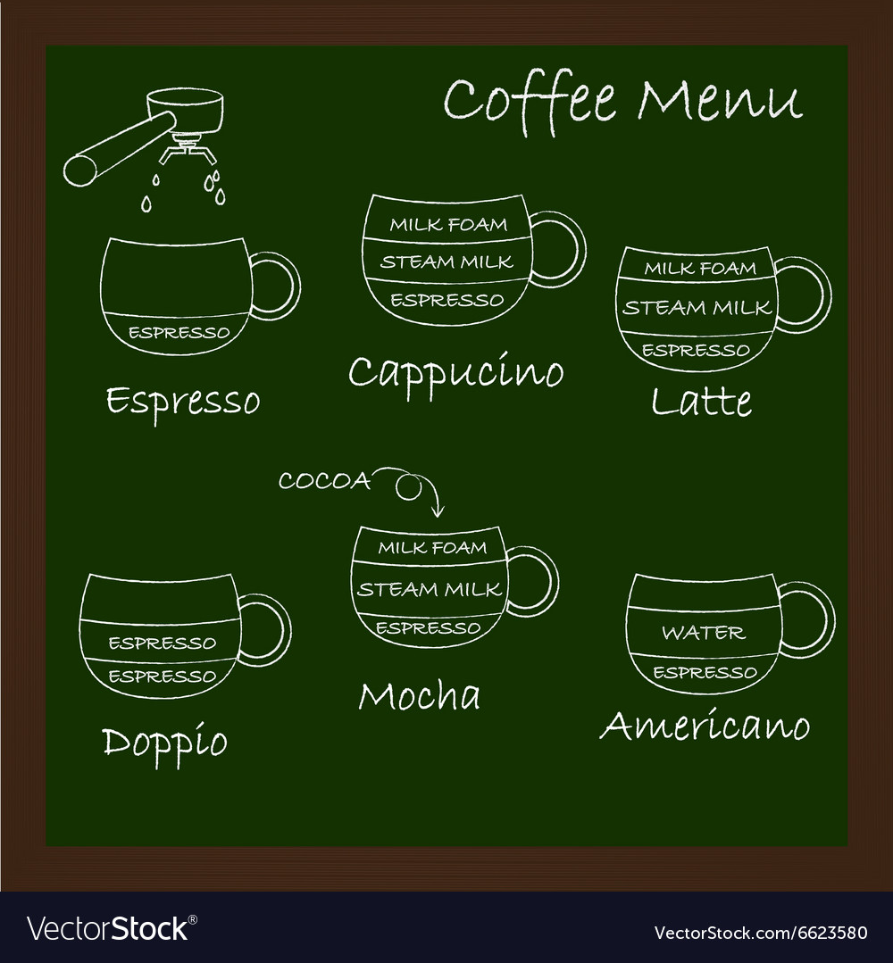Set of coffee menu chalkboard menu vintage chalk vector