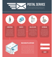 Post Page Website Design Template vector image vector image