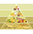 healthy food pyramid vector image vector image