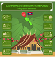 Laos infographics statistical data sights vector image