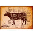 poster with detailed diagram cutting cows vector image