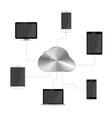 Desktop PC laptop tablets and smartphones vector image