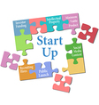 Start up business model solution vector image