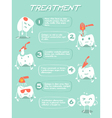 Cute tooth treatment banner vector