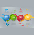 process charts with steps infographics vector image