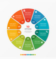 circle chart infographic template with 10 options vector image