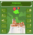Romania infographics statistical data sights vector image
