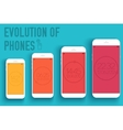 mobile electronic devices on flat style concept vector image