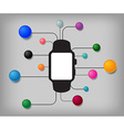 Smart Watch Technology vector image