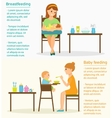 Baby feeding with place for text vector image