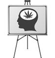 hemp in brain vector image vector image
