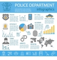 Police Line Infographic vector image