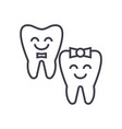 teeth carehappy tooth line icon sign vector image