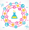 Concept of chemistry vector image