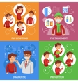 Flu Concept 4 Flat Square Banner vector image