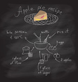 apple pie with recipe vector image