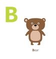 Letter B Bear Zoo alphabet English abc letters vector image