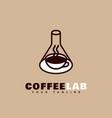 coffee lab logo vector image