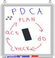 White board plan vector image