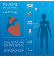 Medical and healthcare infographic Cardiology vector image