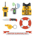 Water Emergency Surival Kit vector image