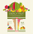 Table energy density vector image vector image