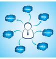 social media word in cloud stock vector image