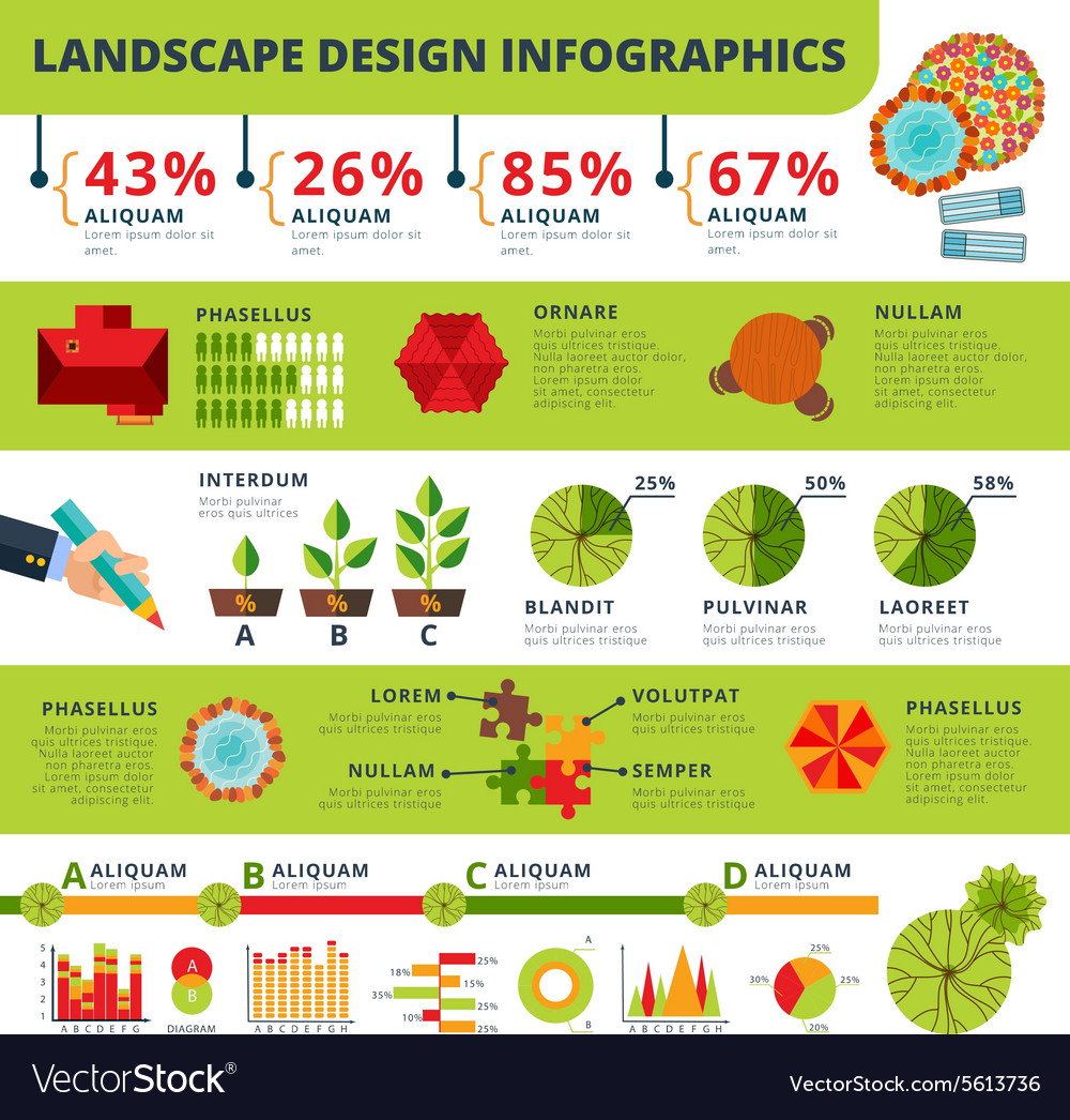 Landscape and gardens design infographics report vector