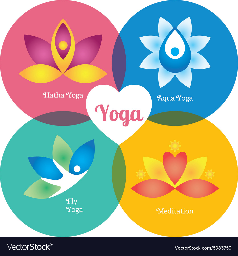 Yoga signs set hatha aqua fly meditation vector