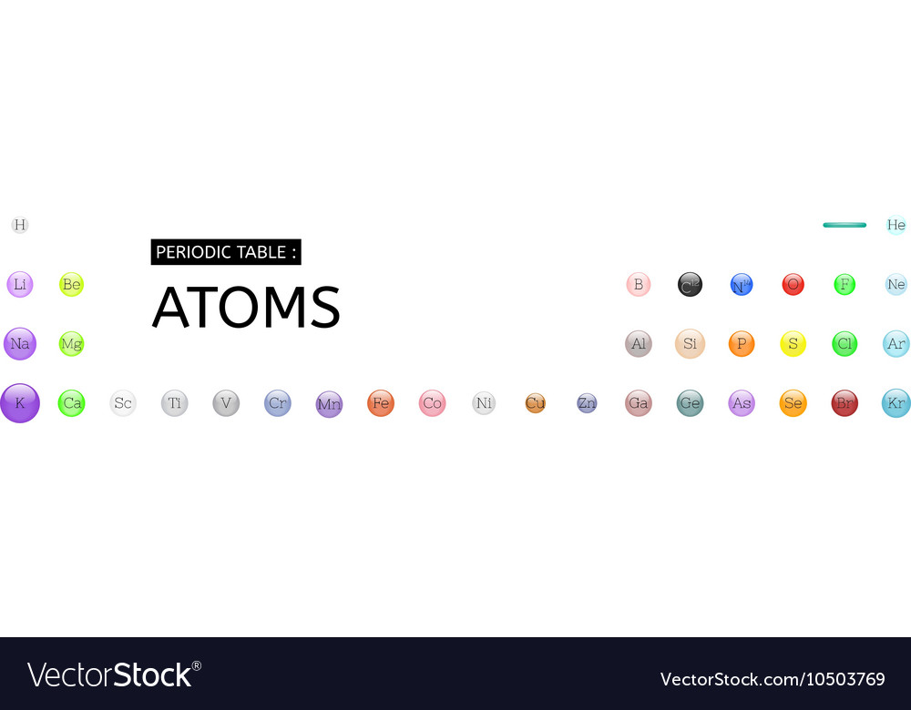 Periodic table atoms set vector
