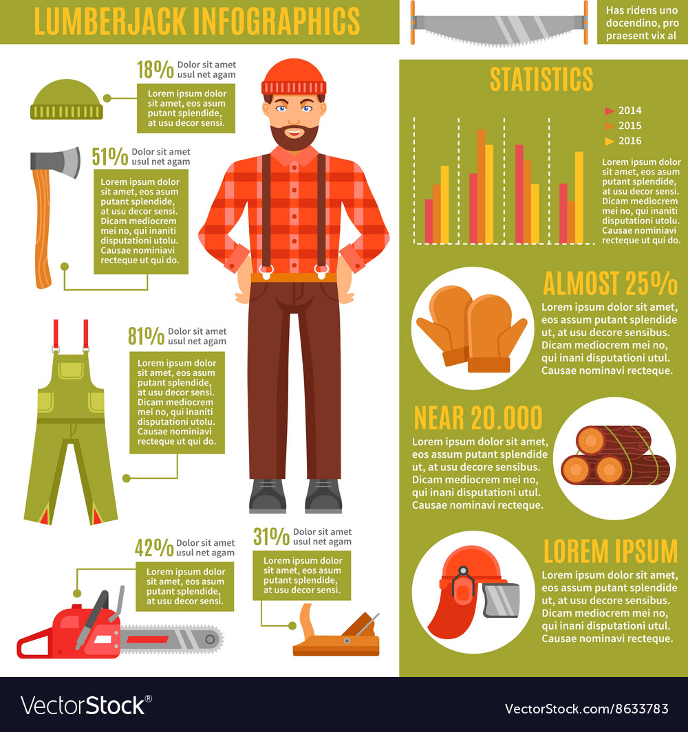 Lumberjack and working tools infographics vector