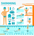 swimming pool flat infographic elements and types vector image