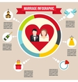 Wedding marriage infographic vector image