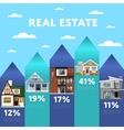 Real estate agency vector image