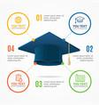 student hat menu infographic option banner card vector image